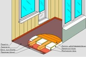 Теплый пол на балконе схема