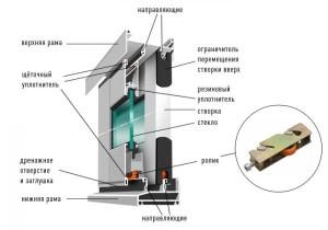 Алюминиевое теплое раздвижное остекление