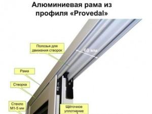 Алюминиевая рама из профиля Проведал