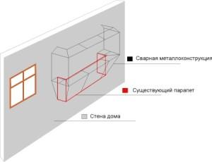 Схема сварной металлоконструкции